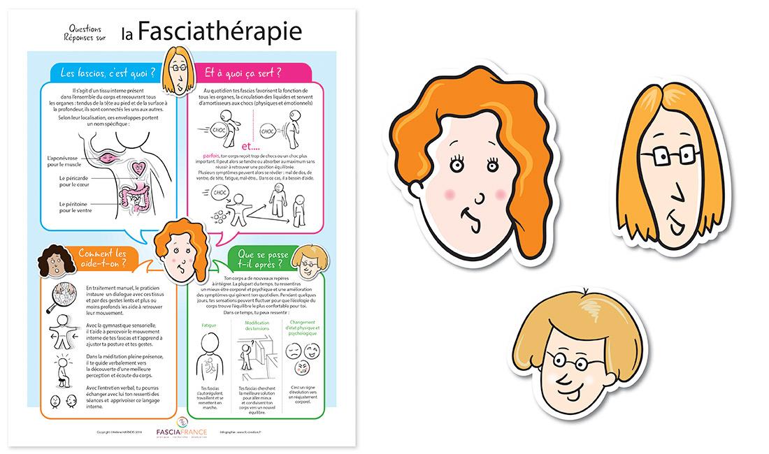 Affiche fasciathérapie-0